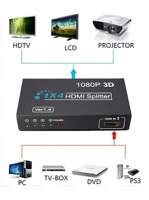 HDMI Splitter 4 Ports Full HD 1080p 3D + Power Adapter