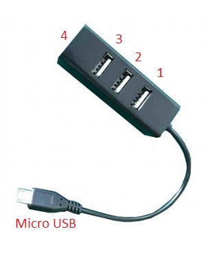 Kabel OTG Micro USB – HUB 4 Port